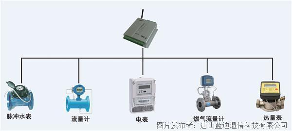 蓝迪通信 能源检测智能采集(RTU)