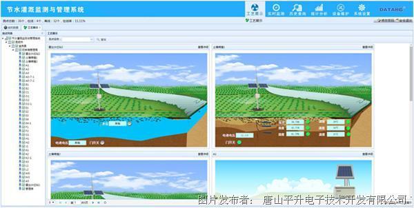 唐山平升 温室大棚智能监控系-智慧农业