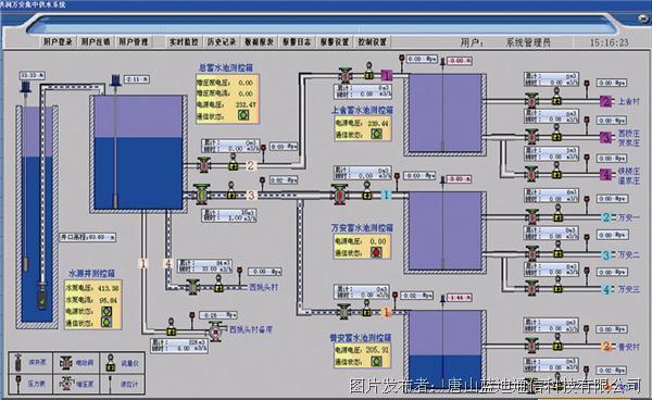 蓝迪通信 城市供水调度远程管理系统—水源井远程监控系统