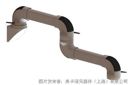 美卡諾 GTL懸臂系統