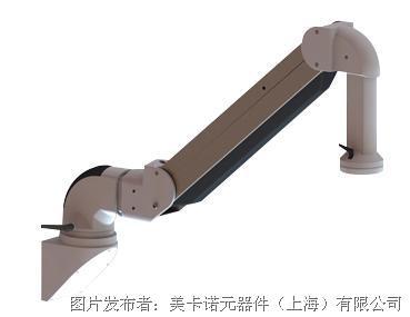 美卡諾 GTV懸臂系統