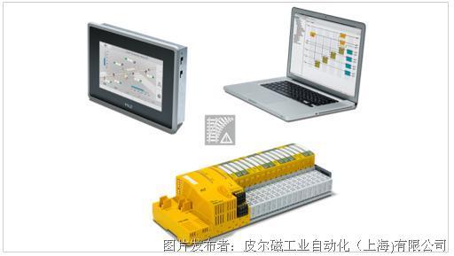 皮尔磁 PSS 4000-R铁路自动化系统