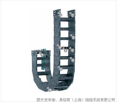 易格斯14340系列拖鏈