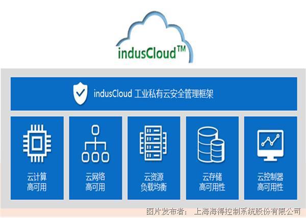 indusCloud工业私有云