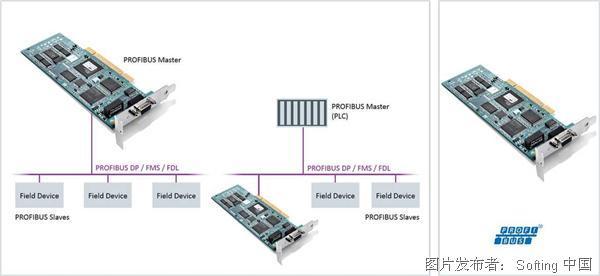 Softing PBpro PCI通訊卡