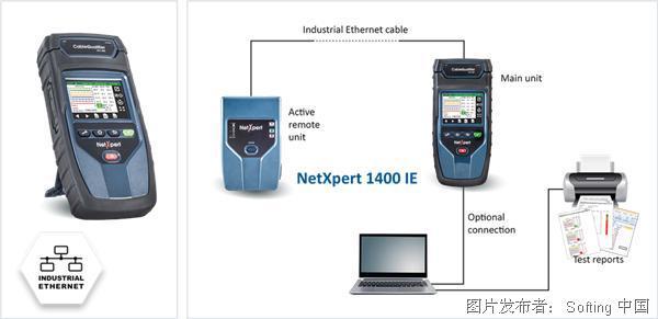 Softing NetXpert 1400IE网络测试和分析仪