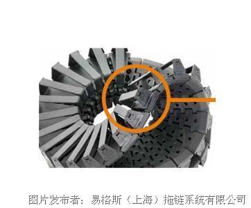 易格斯twisterband HD——狭小空间中的旋转运动