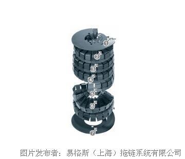 易格斯twisterband®: 紧凑,模块化,降低成本