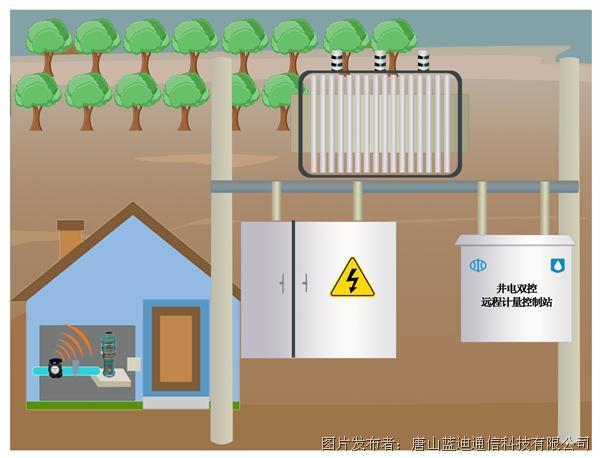 藍迪通信 機井灌溉控制設備-數據采集器(RTU)和儀表保護箱