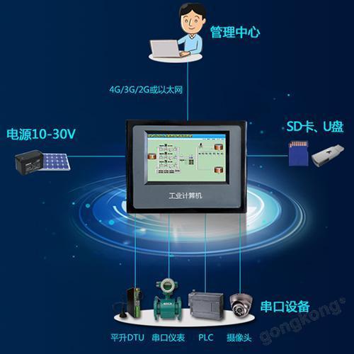 唐山平升 DATA-7401智能工业计算机