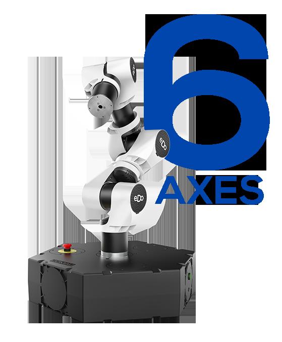 青少年工程素质教育——e.Do智能教育机器人