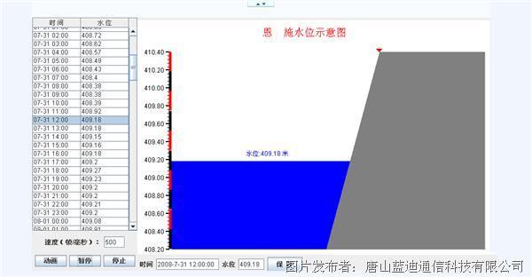 蓝迪通信 水库水位在线监测系统