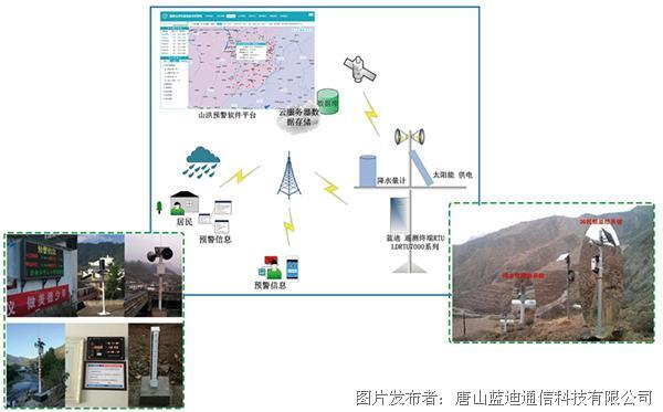 蓝迪通信 山洪灾害监测预警系统