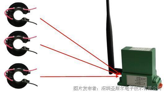 圣斯尔无源物联网电量检测终端