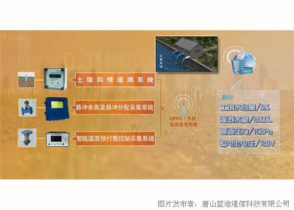 蓝迪通信 农业渠道灌溉监测设备