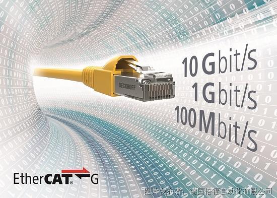 倍福 EtherCAT G 將性能提升到千兆級別