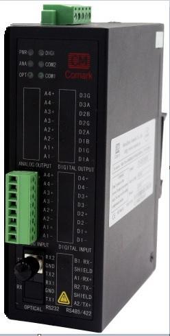訊記4-20mA模擬量光纖轉換模塊