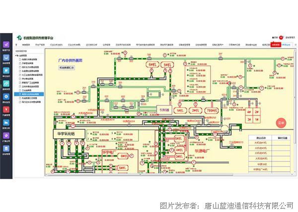 蓝迪通信 供热管线在线监测控制管理系统