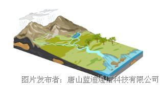 藍迪通信  山洪災害監測預警系統