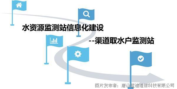 蓝迪通信 水资源监测站信息化建设