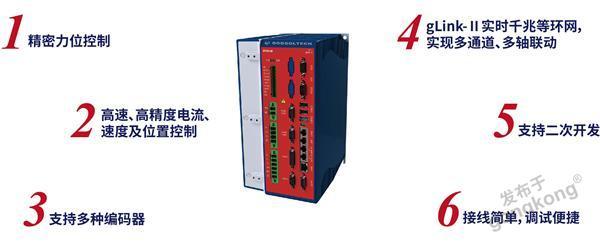 GTSD18系列高性能網絡型驅控一體機
