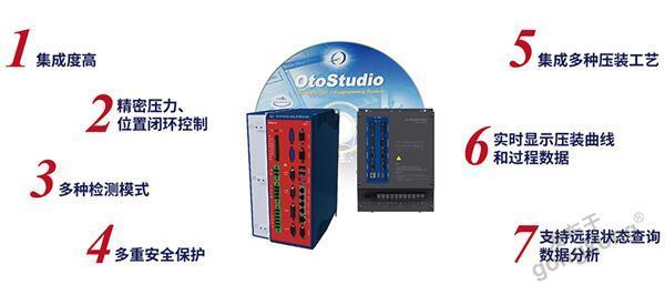 固高科技 智能力位控制器及系統開發平臺