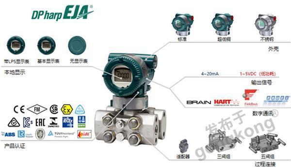 橫河川儀 EJA440E高壓力變送器