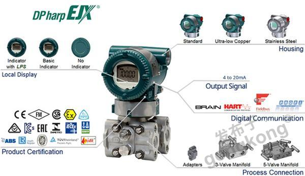 橫河川儀---EJX110A差壓變送器