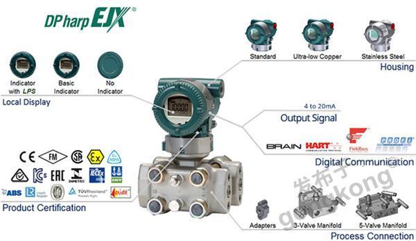 横河川仪 EJX130A高静压差压变送器