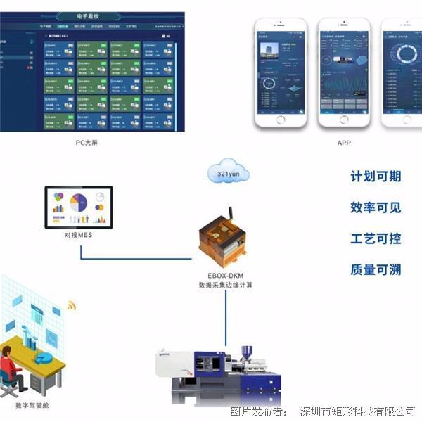 云PLC控制器:ECS-M21MAD-AC/N-4G