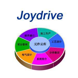 Joydrive电气系统设计软件