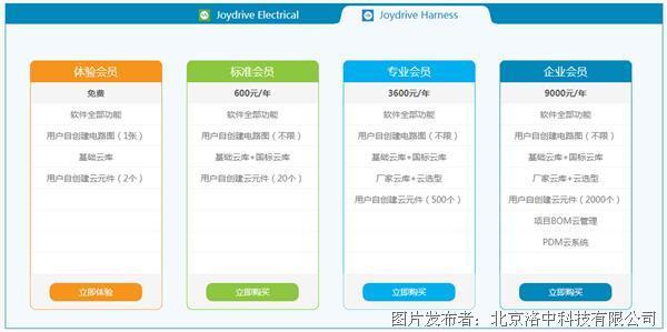 Joydrive電氣系統設計軟件