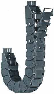 易格斯 拉鏈式拖鏈-17系列