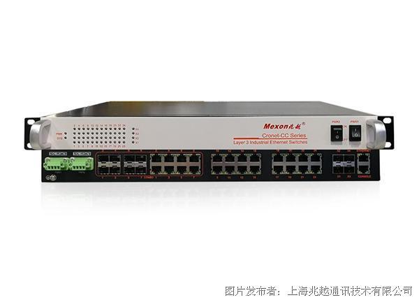 CronetCC-3936 24GE+8GESFP(Combo)+4TSFP三层工业交换机