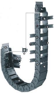 易格斯 E2/000 中型拖链(托管)-2480系列