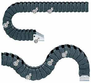 易格斯 Easy Triflex®-E332