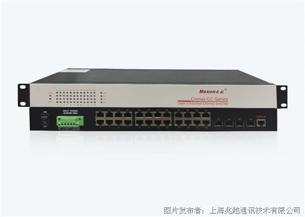 MIER-5428-NS 24FE+4GSFP機架式千兆網管型工業以太網交換機