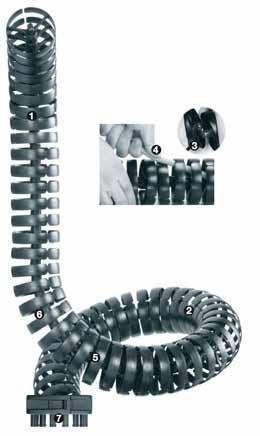 易格斯 triflex® R TRL.100系列拖鏈系統