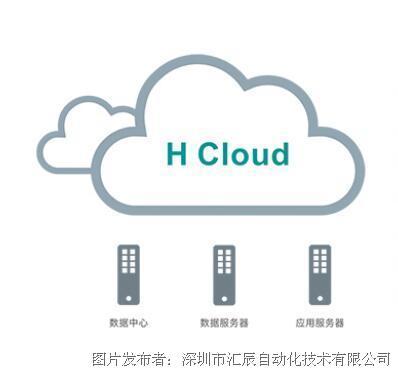 H Cloud-物联网解决方案