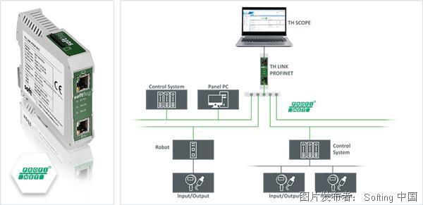 Softing  TH LINK PROFINET網絡管理工具