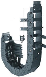易格斯 2700系列E2/000中型拖链