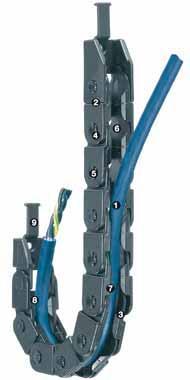 易格斯 方便型拖链-E06系列