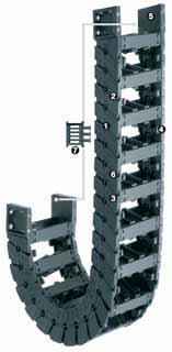 易格斯 E6.35系列E6拖链系统