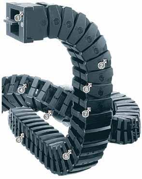 易格斯 Easy Triflex®-E333拖链