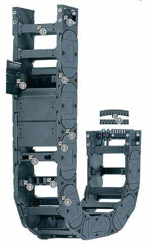 易格斯 R4.1系列拖管-R4.56系列