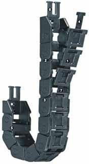 易格斯 拉链式拖链-07系列