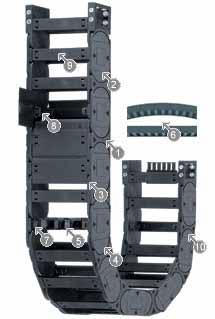 易格斯 R4.1系列拖管-R4.28系列
