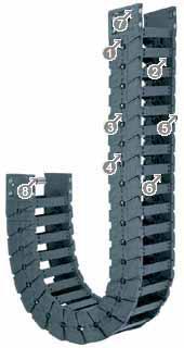 易格斯 E6拖链系统-E6.62系列