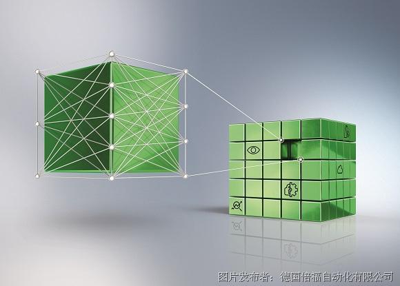 倍福為控制系統提供開放、實時且無縫集成的機器學習