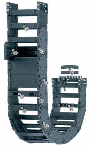 易格斯 R4.1系列拖管-R4.42系列
